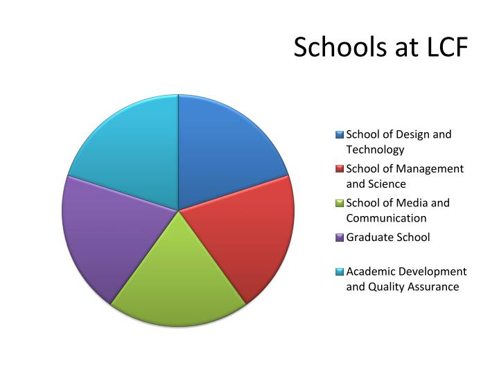 Schools at LCF