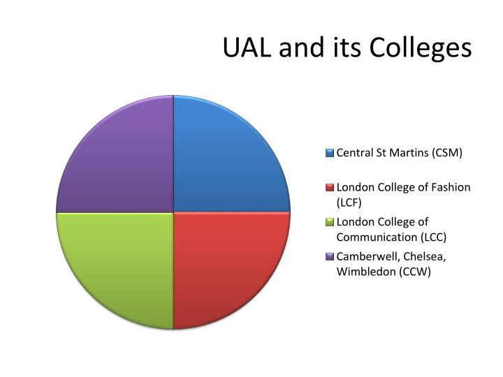 UAL and its Colleges