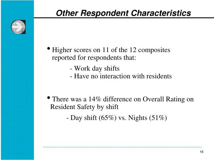 Other Respondent Characteristics