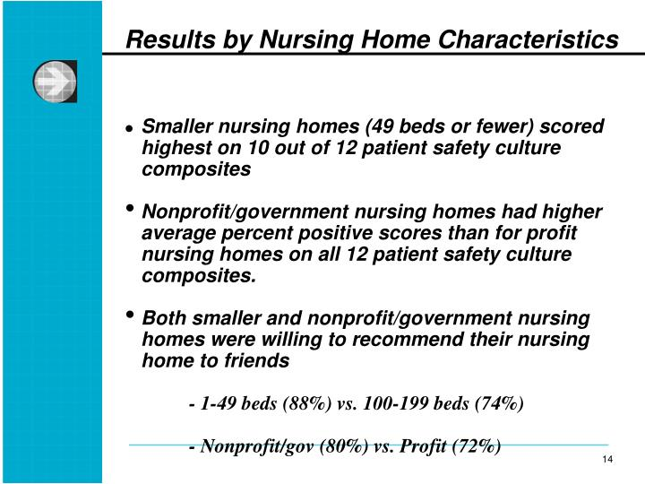 Results by Nursing Home Characteristics