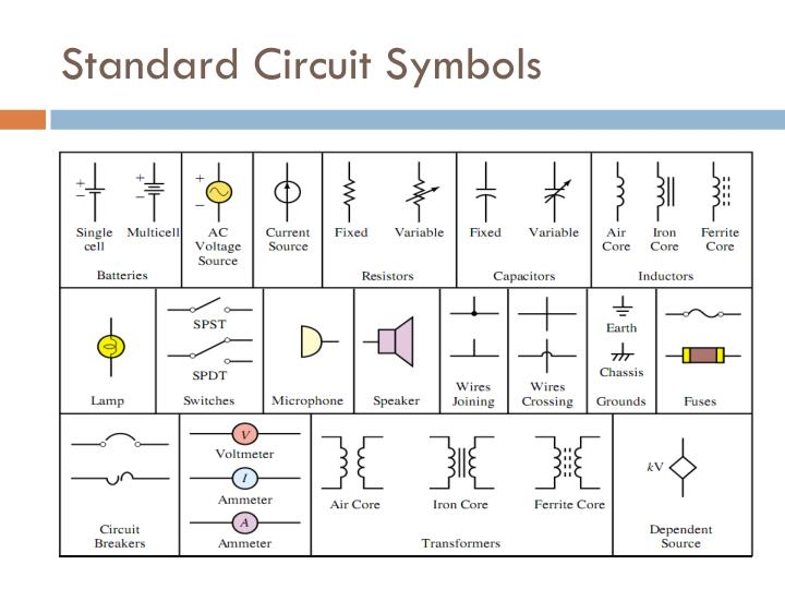 Standard Circuit Symbols