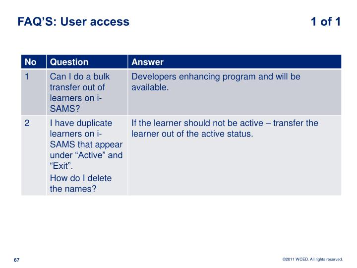 FAQ'S: User access                                                       1 of 1