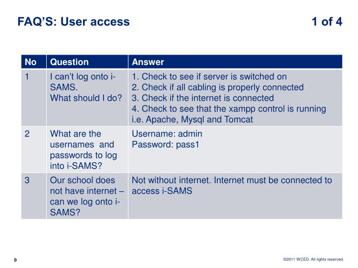 FAQ'S: User access                                                       1 of 4