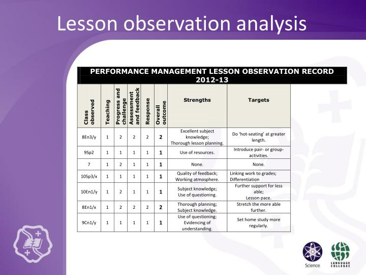 Lesson observation analysis