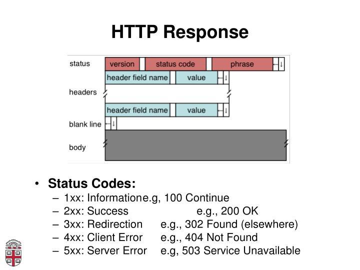 HTTP Response
