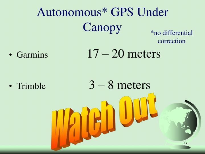Autonomous* GPS Under Canopy