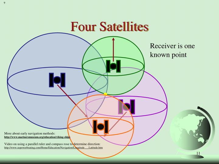 Four Satellites