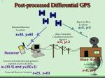 post processed differential gps
