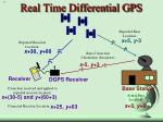 real time differential gps