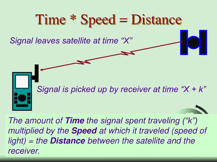 Time * Speed = Distance