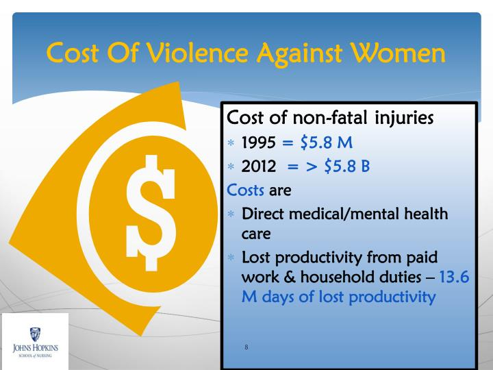 Cost Of Violence Against Women