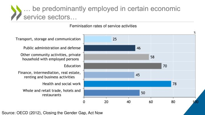 … be predominantly employed in certain economic service sectors…