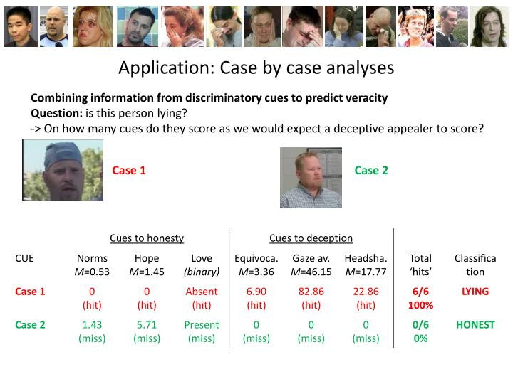 Application: Case by case analyses