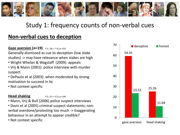 Study 1: frequency counts of non-verbal cues