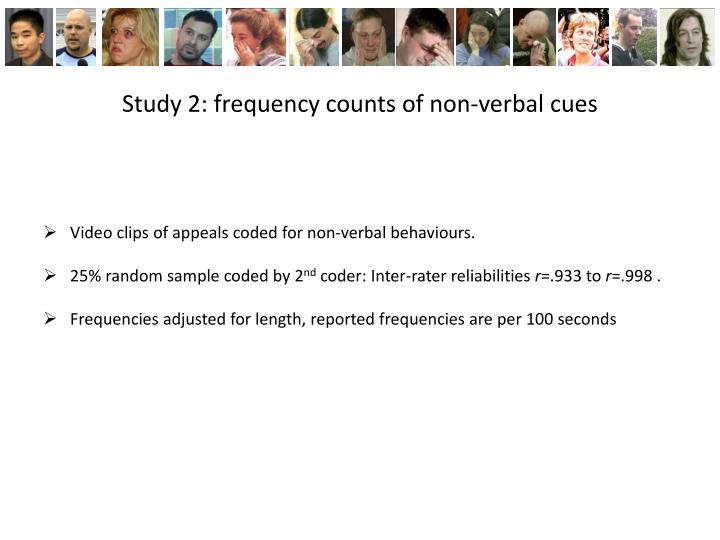Study 2: frequency counts of non-verbal cues