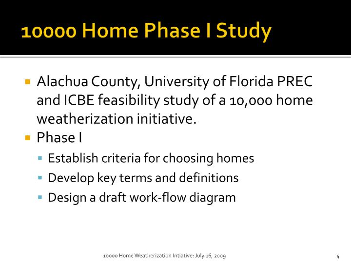 10000 Home Phase I Study