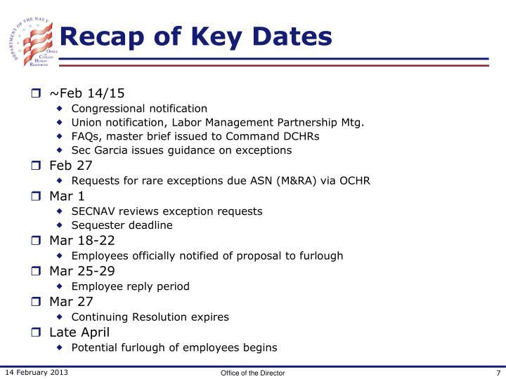 Recap of Key Dates