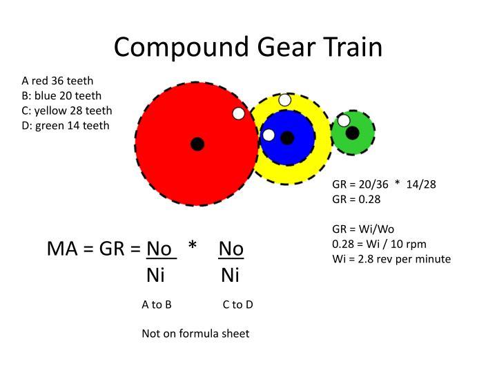 Compound Gear Train