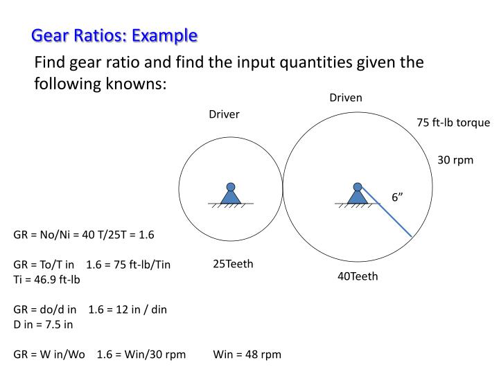 Gear Ratios: Example