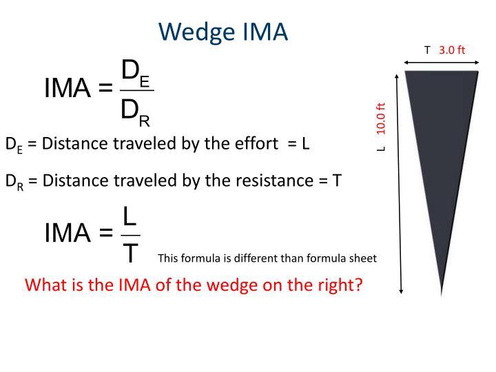 Wedge IMA