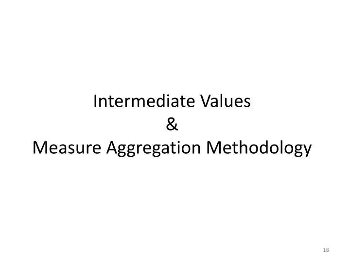 Intermediate Values