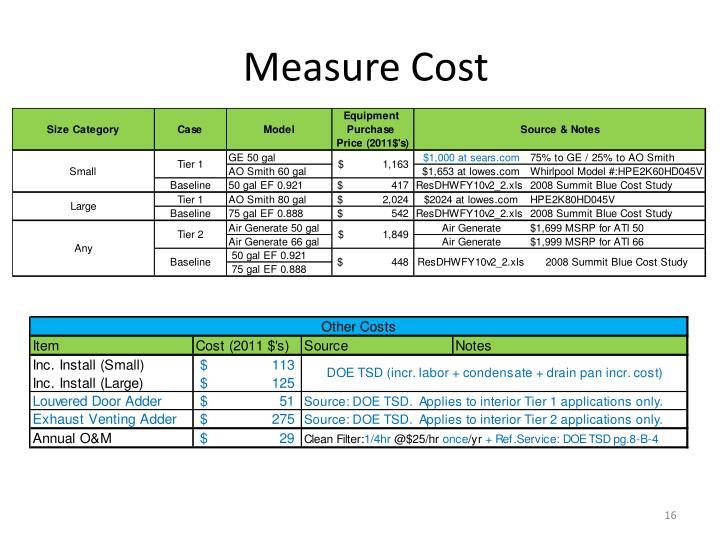 Measure Cost