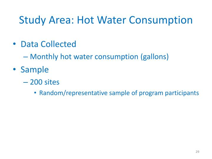 Study Area: Hot Water Consumption