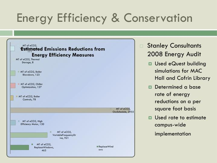 Energy Efficiency & Conservation