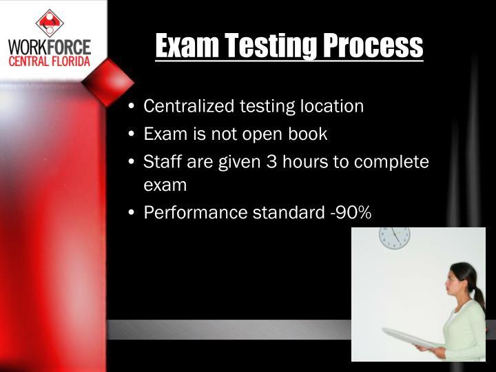 Exam Testing Process