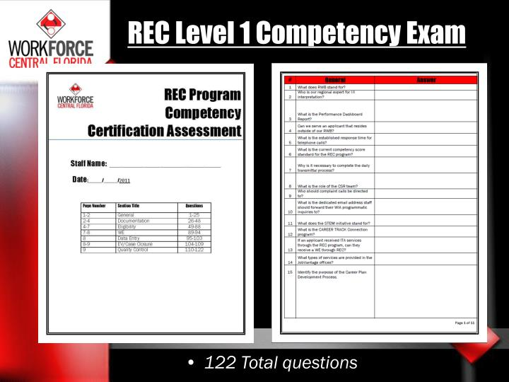 REC Level 1 Competency Exam