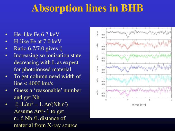 Absorption lines in BHB