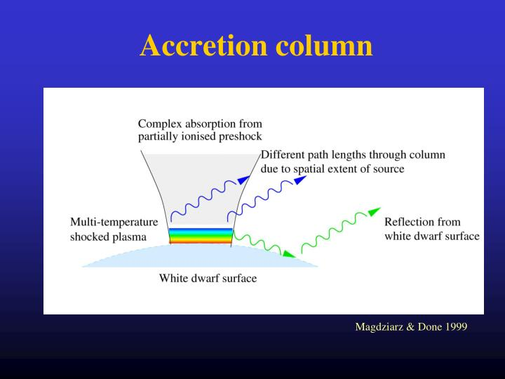 Accretion column