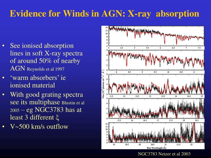 Evidence for Winds in AGN: X-ray  absorption
