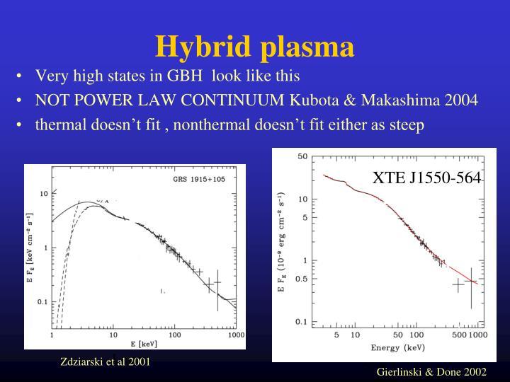 Hybrid plasma