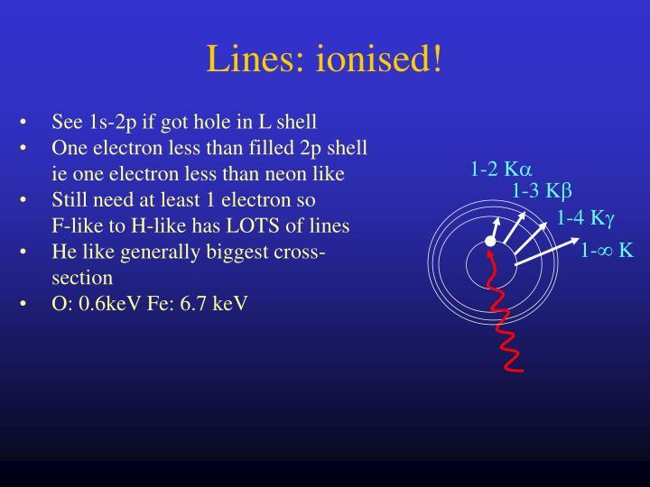 Lines: ionised!
