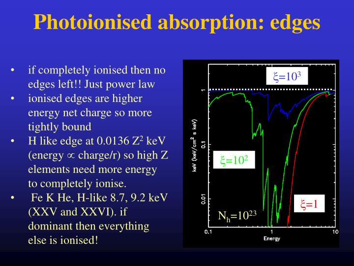 Photoionised absorption: edges