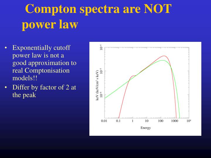 Compton spectra are NOT power law