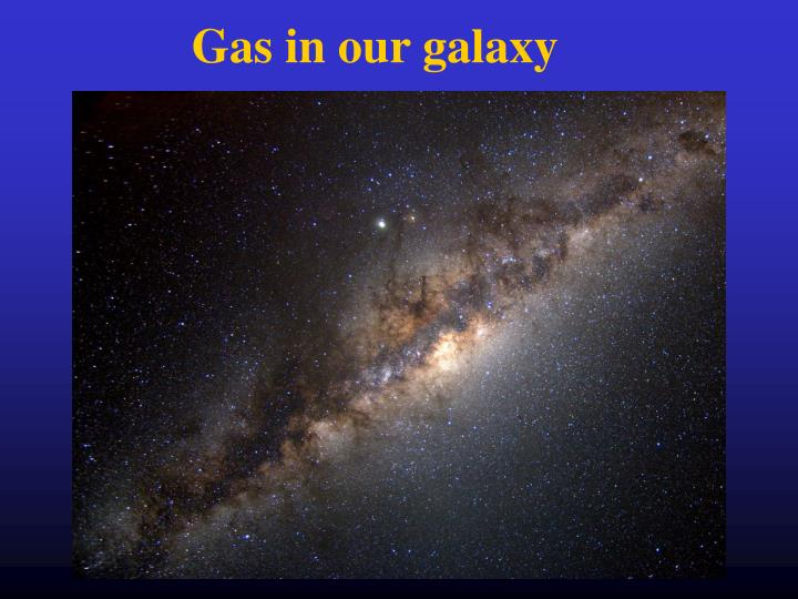 Gas in our galaxy