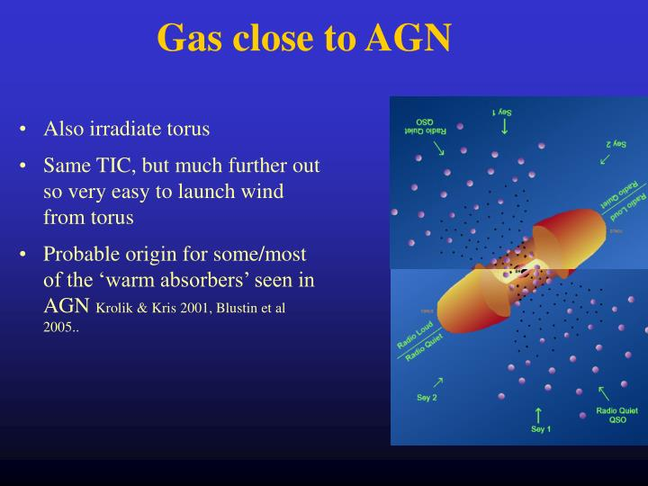 Gas close to AGN