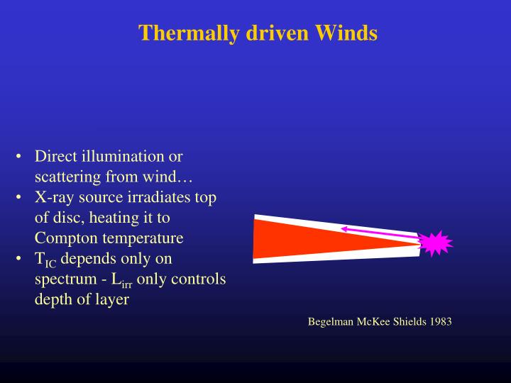 Thermally driven Winds