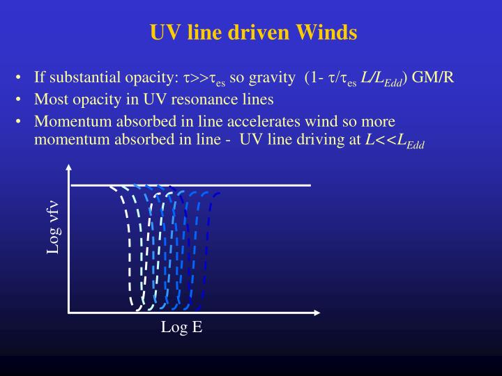 UV line driven Winds