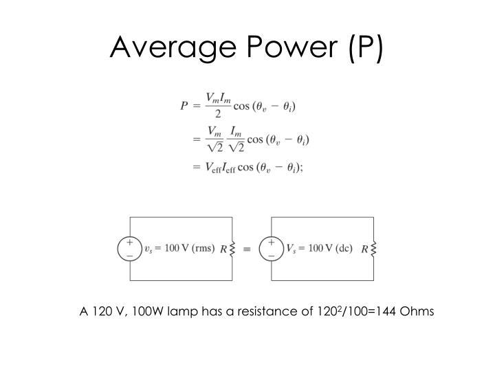 Average Power (P)