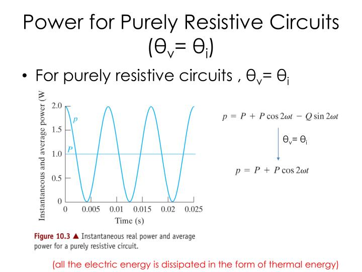 Power for Purely Resistive Circuits (