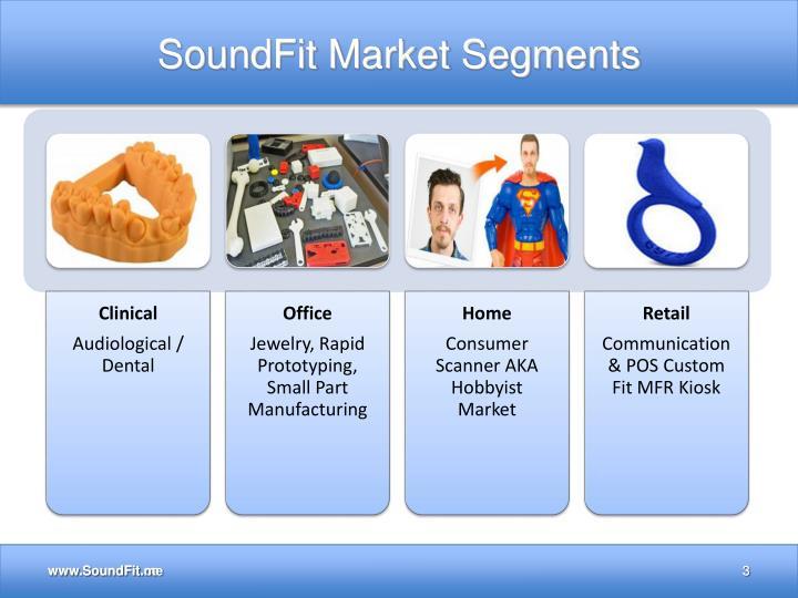 SoundFit Market Segments