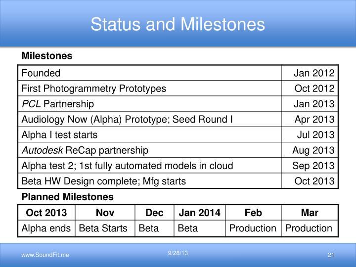 Status and Milestones