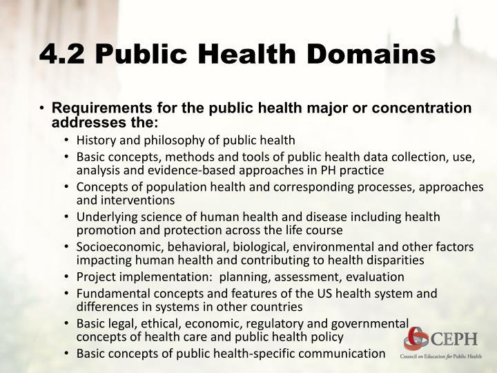 4.2 Public Health Domains