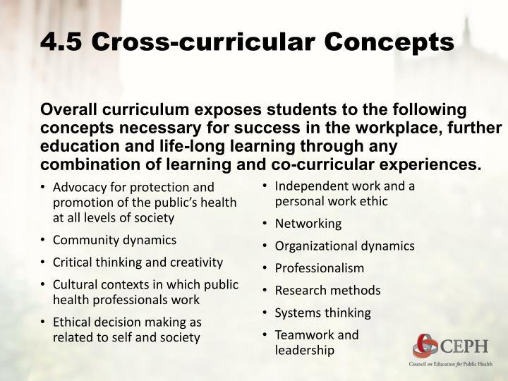 4.5 Cross-curricular Concepts