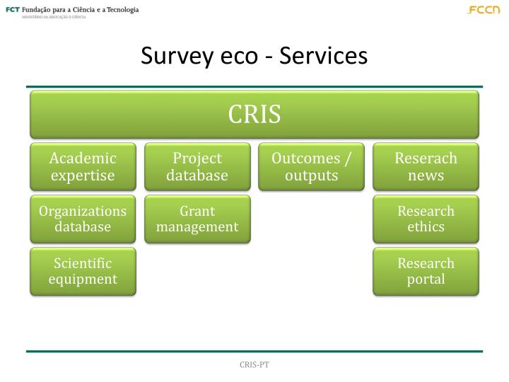 Survey eco - Services