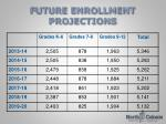 future enrollment projections