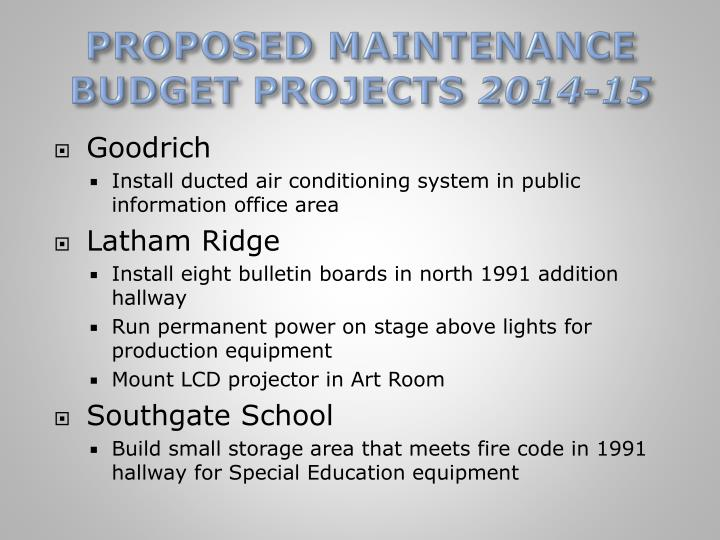 PROPOSED MAINTENANCE BUDGET PROJECTS